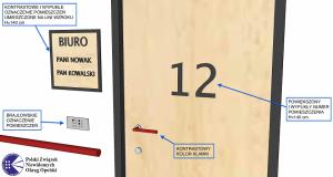 Oznakowanie drzwi do biura